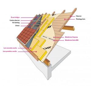 Isolation toiture alès gard
